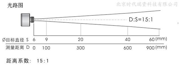 he-155C红外温度传感器光路图