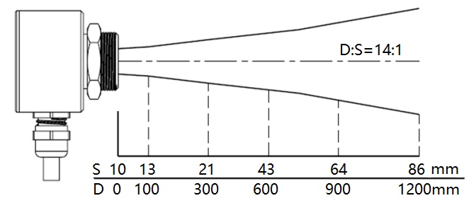 SZ-315L紅外溫度傳感器光路圖
